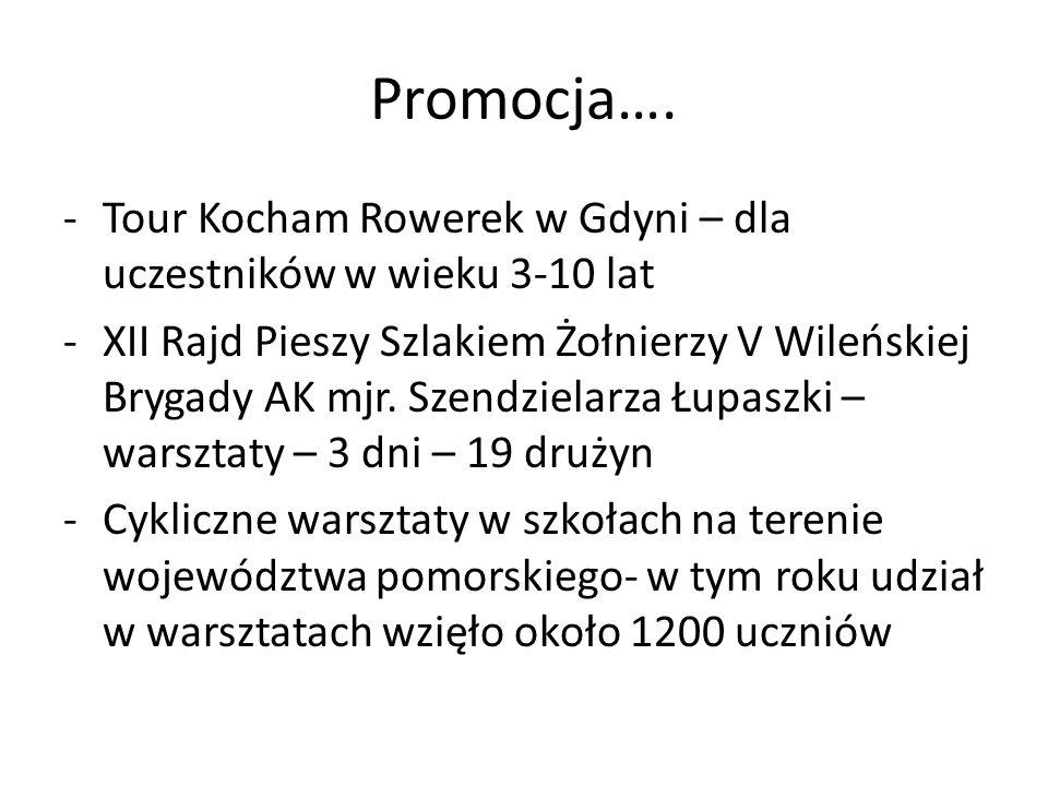 Promocja….