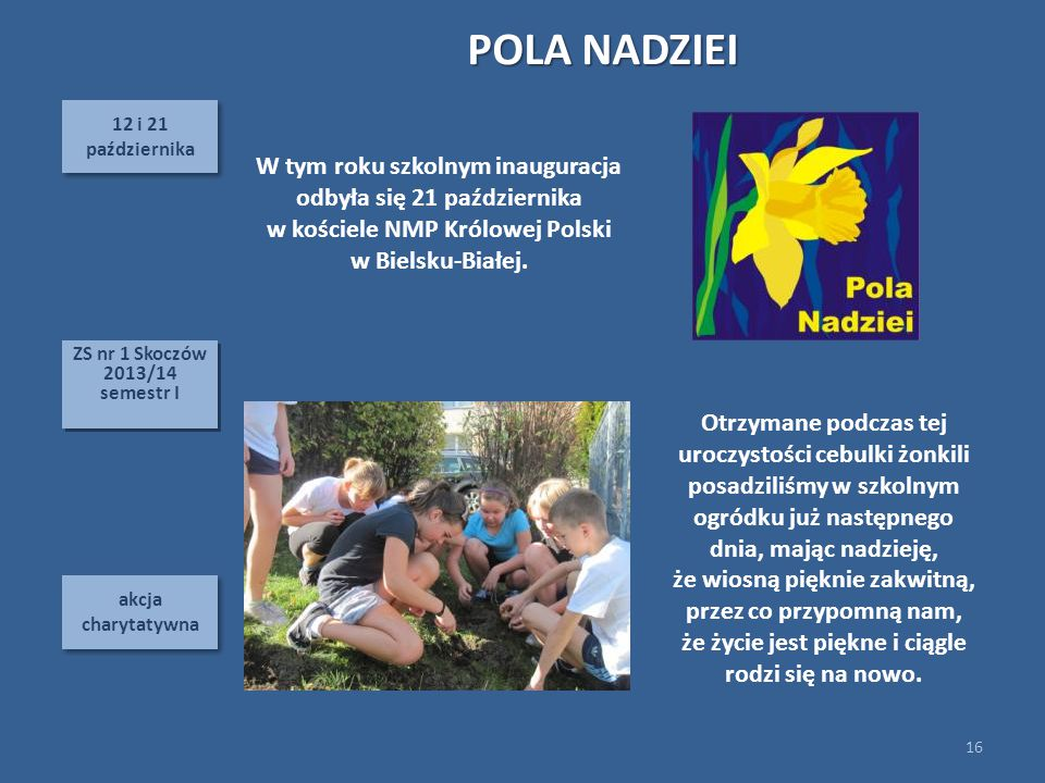 12 i 21 października 12 i 21 października akcja charytatywna POLA NADZIEI 16 ZS nr 1 Skoczów 2013/14 semestr I ZS nr 1 Skoczów 2013/14 semestr I W tym roku szkolnym inauguracja odbyła się 21 października w kościele NMP Królowej Polski w Bielsku-Białej.