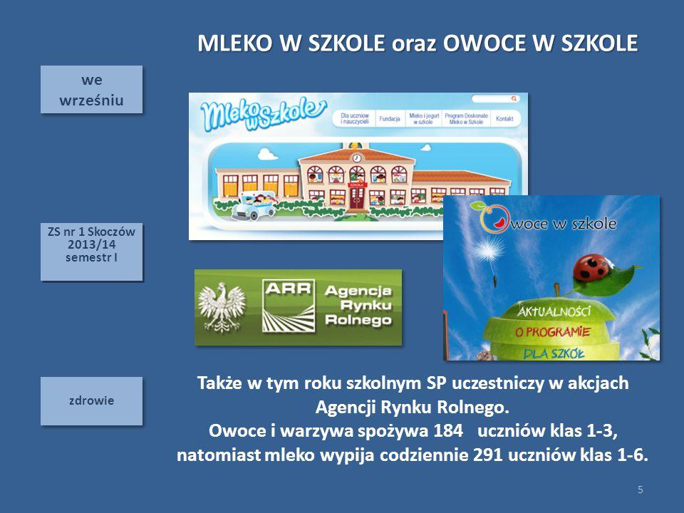 we wrześniu we wrześniu zdrowie MLEKO W SZKOLE oraz OWOCE W SZKOLE Także w tym roku szkolnym SP uczestniczy w akcjach Agencji Rynku Rolnego.