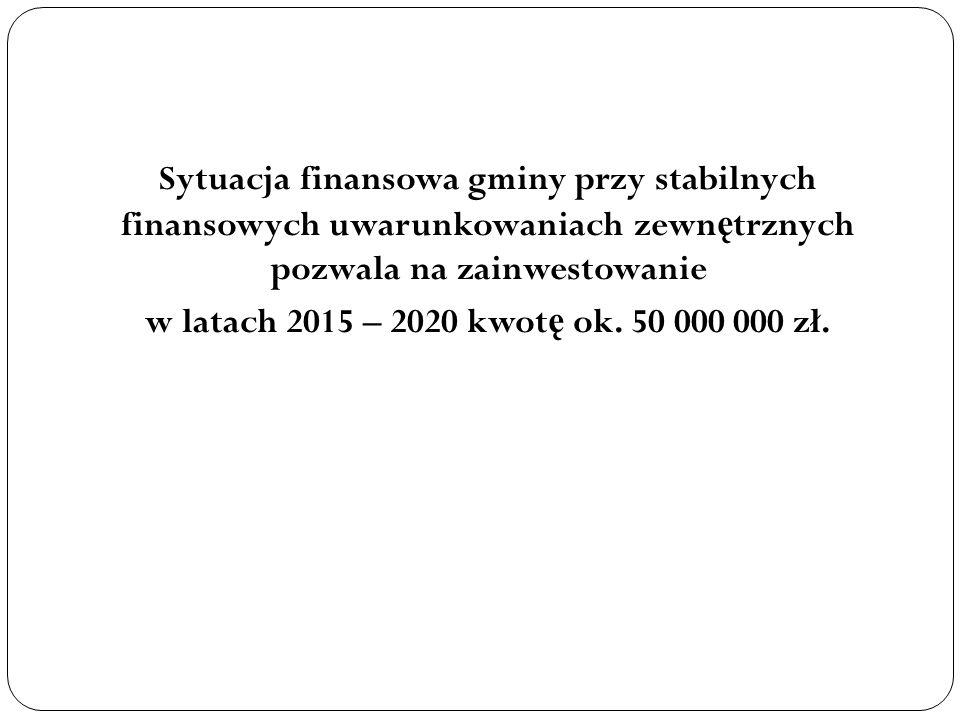 Sytuacja finansowa gminy przy stabilnych finansowych uwarunkowaniach zewn ę trznych pozwala na zainwestowanie w latach 2015 – 2020 kwot ę ok.