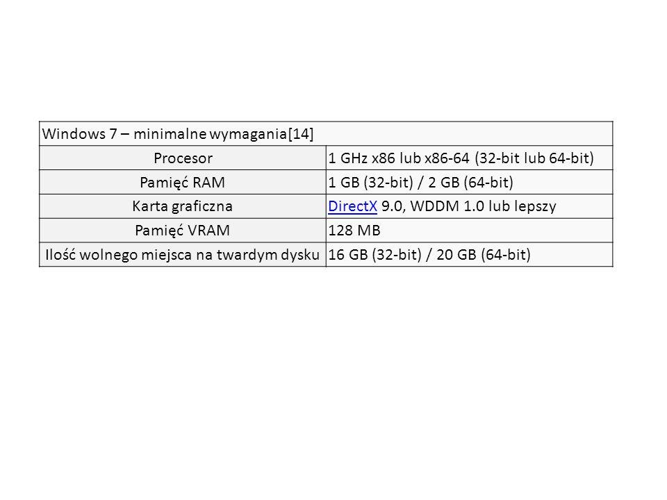 Windows 7 – minimalne wymagania[14] Procesor1 GHz x86 lub x86-64 (32-bit lub 64-bit) Pamięć RAM1 GB (32-bit) / 2 GB (64-bit) Karta graficznaDirectXDirectX 9.0, WDDM 1.0 lub lepszy Pamięć VRAM128 MB Ilość wolnego miejsca na twardym dysku16 GB (32-bit) / 20 GB (64-bit)