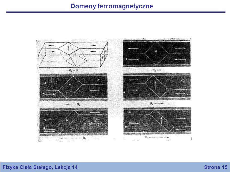 Domeny ferromagnetyczne Fizyka Ciała Stałego, Lekcja 14 Strona 15