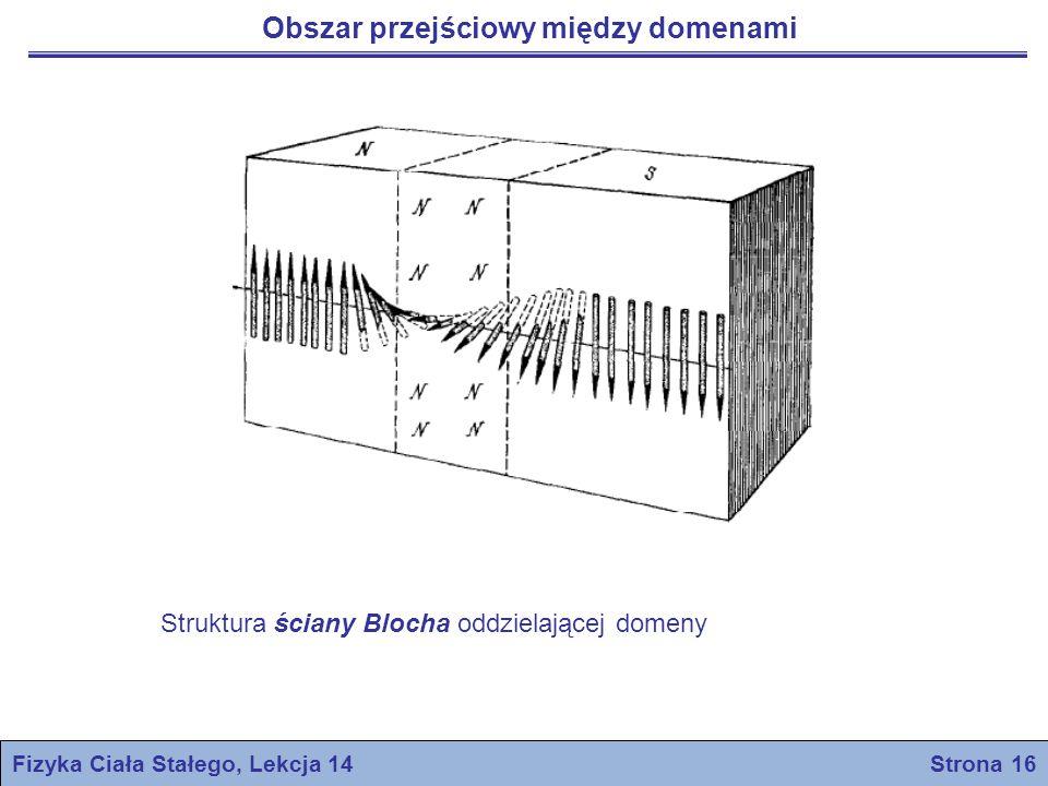 Obszar przejściowy między domenami Struktura ściany Blocha oddzielającej domeny Fizyka Ciała Stałego, Lekcja 14 Strona 16