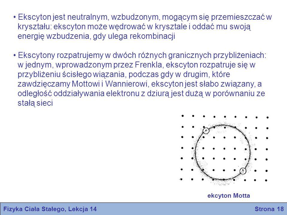 Fizyka Ciała Stałego, Lekcja 14 Strona 18 Ekscyton jest neutralnym, wzbudzonym, mogącym się przemieszczać w kryształu: ekscyton może wędrować w krysztale i oddać mu swoją energię wzbudzenia, gdy ulega rekombinacji Ekscytony rozpatrujemy w dwóch różnych granicznych przybliżeniach: w jednym, wprowadzonym przez Frenkla, ekscyton rozpatruje się w przybliżeniu ścisłego wiązania, podczas gdy w drugim, które zawdzięczamy Mottowi i Wannierowi, ekscyton jest słabo związany, a odległość oddziaływania elektronu z dziurą jest dużą w porównaniu ze stałą sieci ekcyton Motta