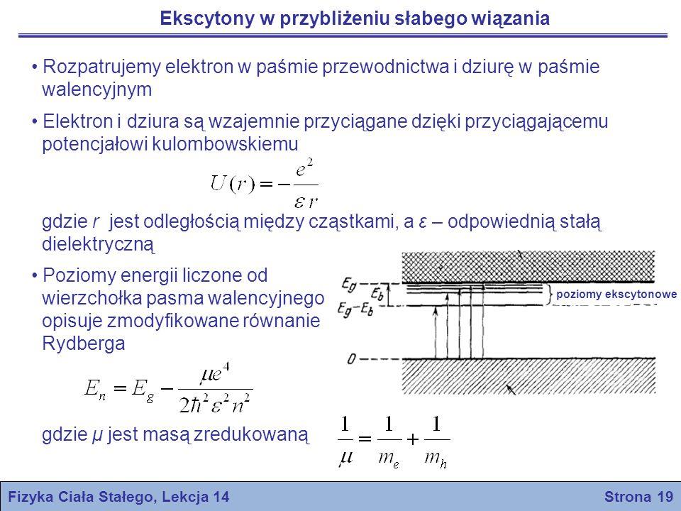 poziomy ekscytonowe Fizyka Ciała Stałego, Lekcja 14 Strona 19 Ekscytony w przybliżeniu słabego wiązania Rozpatrujemy elektron w paśmie przewodnictwa i dziurę w paśmie walencyjnym Elektron i dziura są wzajemnie przyciągane dzięki przyciągającemu potencjałowi kulombowskiemu gdzie r jest odległością między cząstkami, a ε – odpowiednią stałą dielektryczną Poziomy energii liczone od wierzchołka pasma walencyjnego opisuje zmodyfikowane równanie Rydberga gdzie μ jest masą zredukowaną