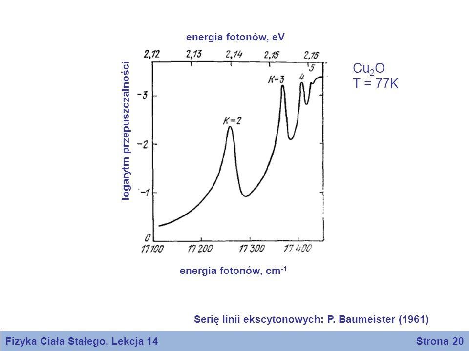 Fizyka Ciała Stałego, Lekcja 14 Strona 20 energia fotonów, cm -1 logarytm przepuszczalności energia fotonów, eV Cu 2 O T = 77K Serię linii ekscytonowych: P.