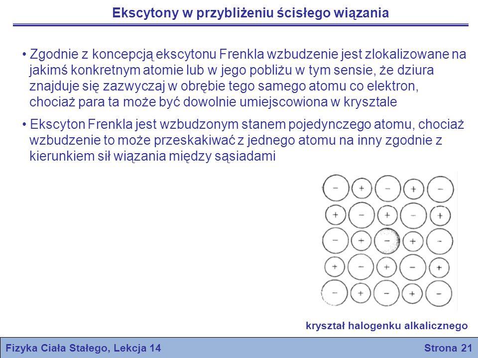 Ekscytony w przybliżeniu ścisłego wiązania Fizyka Ciała Stałego, Lekcja 14 Strona 21 Zgodnie z koncepcją ekscytonu Frenkla wzbudzenie jest zlokalizowa