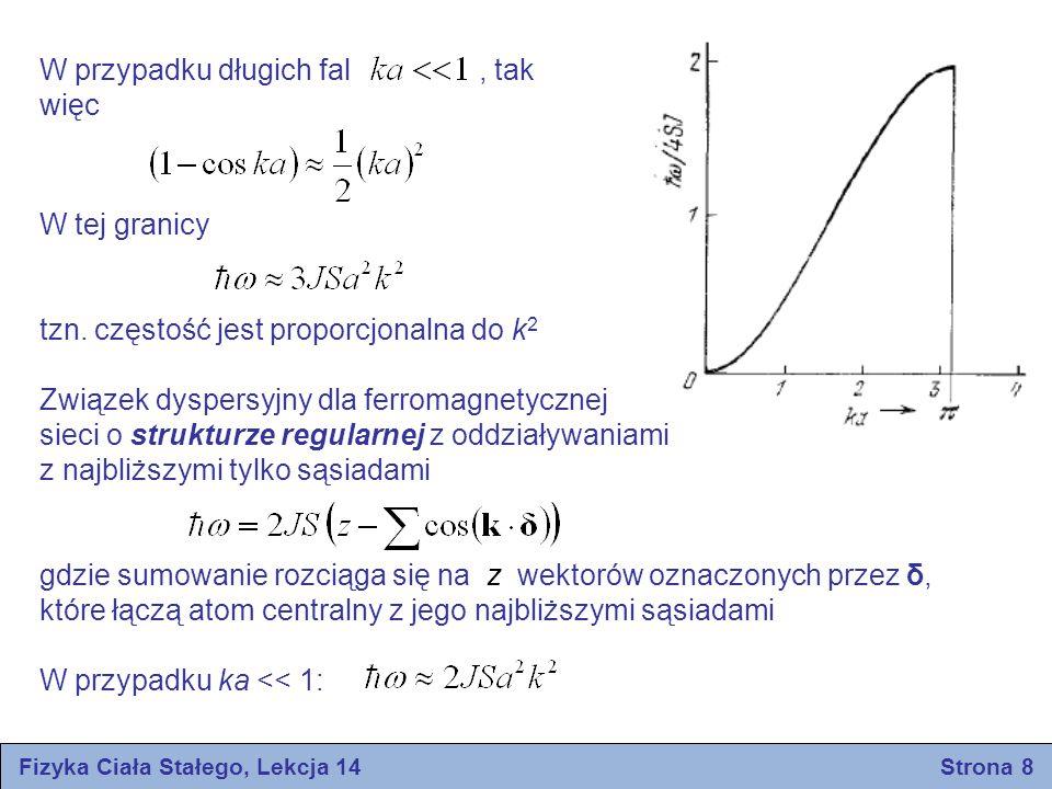 Fizyka Ciała Stałego, Lekcja 14 Strona 8 W przypadku długich fal, tak więc W tej granicy tzn. częstość jest proporcjonalna do k 2 Związek dyspersyjny