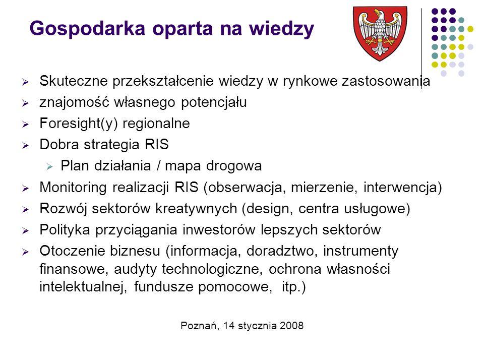Gospodarka oparta na wiedzy  Skuteczne przekształcenie wiedzy w rynkowe zastosowania  znajomość własnego potencjału  Foresight(y) regionalne  Dobra strategia RIS  Plan działania / mapa drogowa  Monitoring realizacji RIS (obserwacja, mierzenie, interwencja)  Rozwój sektorów kreatywnych (design, centra usługowe)  Polityka przyciągania inwestorów lepszych sektorów  Otoczenie biznesu (informacja, doradztwo, instrumenty finansowe, audyty technologiczne, ochrona własności intelektualnej, fundusze pomocowe, itp.) Poznań, 14 stycznia 2008