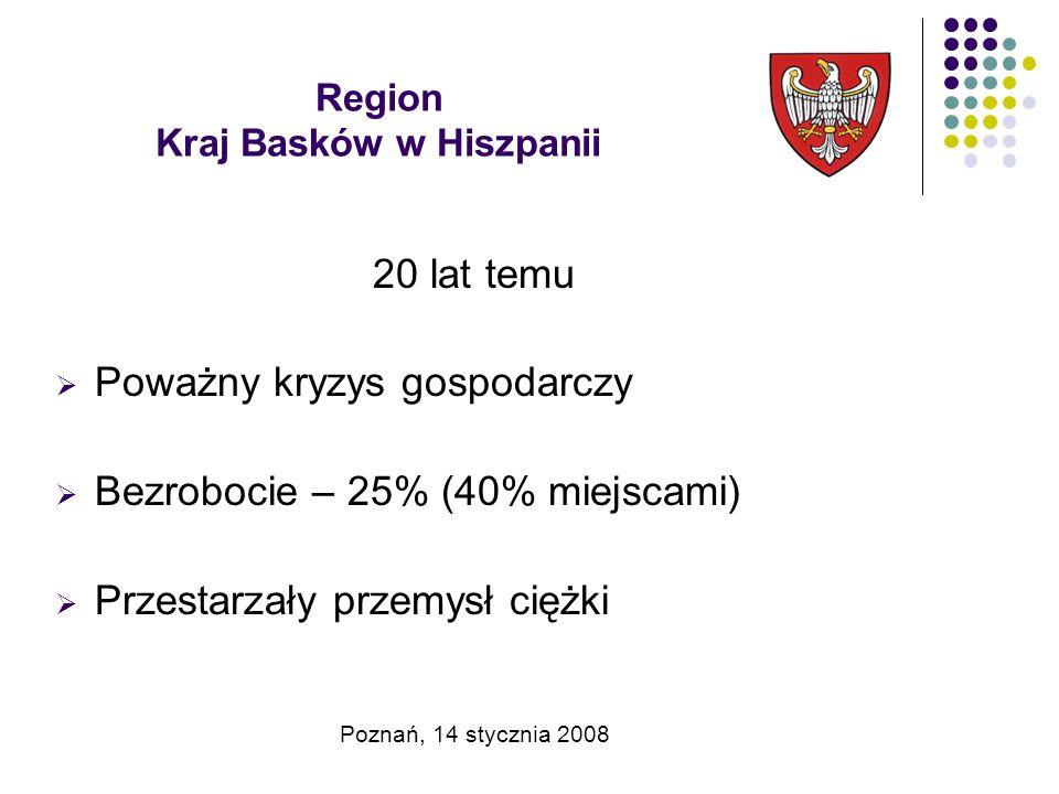 Region Kraj Basków w Hiszpanii 20 lat temu  Poważny kryzys gospodarczy  Bezrobocie – 25% (40% miejscami)  Przestarzały przemysł ciężki Poznań, 14 stycznia 2008