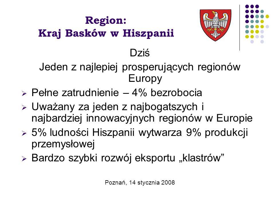 """Region: Kraj Basków w Hiszpanii Dziś Jeden z najlepiej prosperujących regionów Europy  Pełne zatrudnienie – 4% bezrobocia  Uważany za jeden z najbogatszych i najbardziej innowacyjnych regionów w Europie  5% ludności Hiszpanii wytwarza 9% produkcji przemysłowej  Bardzo szybki rozwój eksportu """"klastrów Poznań, 14 stycznia 2008"""