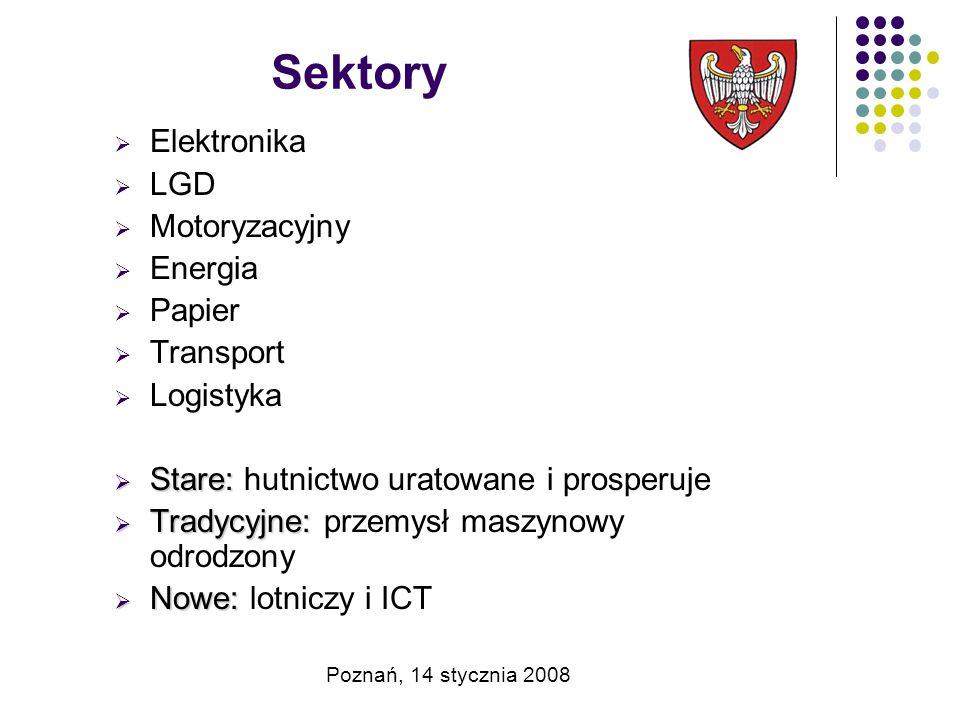 Działalność klastrów  Programy badawcze  Międzynarodowe normy jakości  Programy szkoleniowe Poznań, 14 stycznia 2008