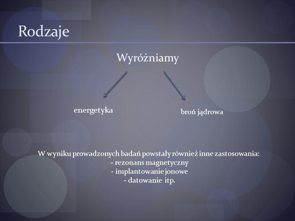 Rodzaje Wyróżniamy energetyka broń jądrowa W wyniku prowadzonych badań powstały również inne zastosowania: - rezonans magnetyczny - implantowanie jonowe - datowanie itp.