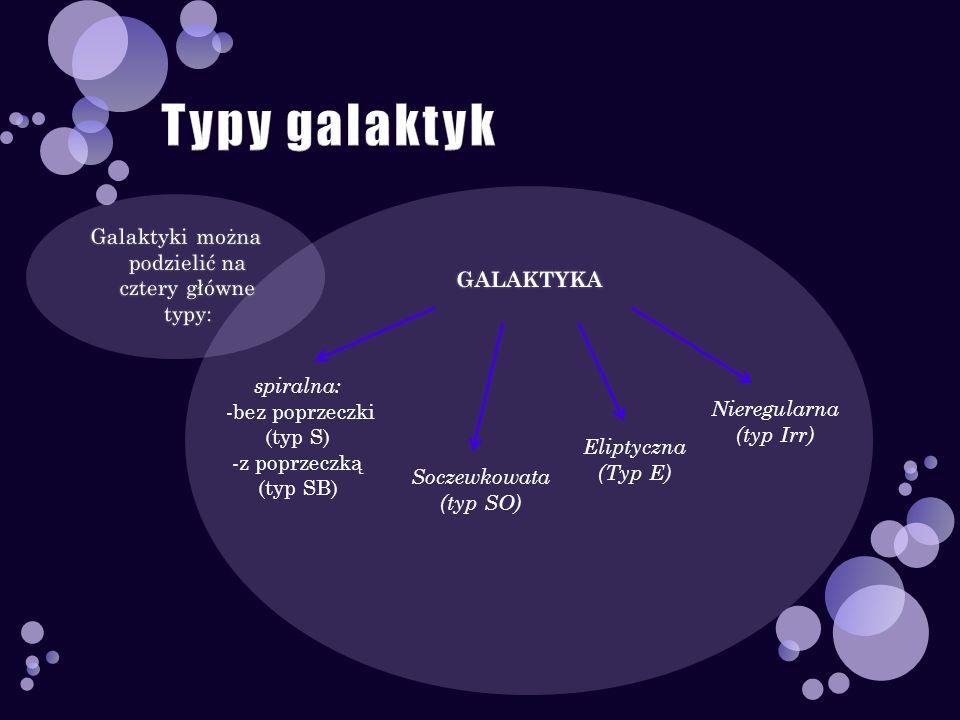 spiralna: -bez poprzeczki (typ S) -z poprzeczką (typ SB) Soczewkowata (typ SO) Eliptyczna (Typ E) Nieregularna (typ Irr)