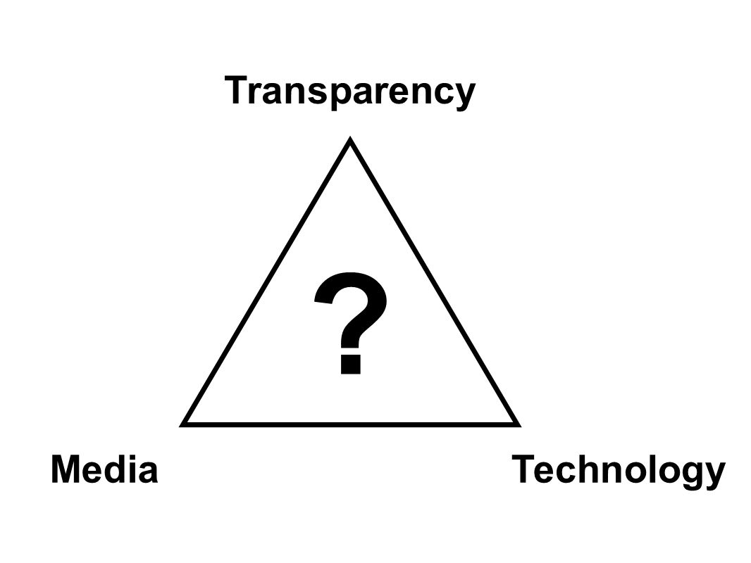 Transparency TechnologyMedia