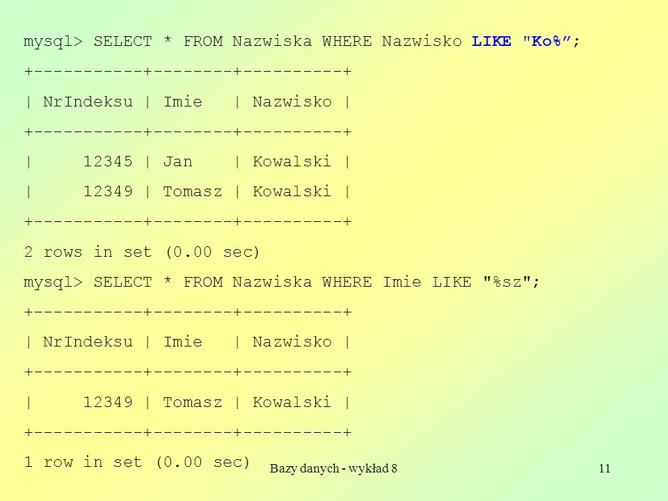 Bazy danych - wykład 811 mysql> SELECT * FROM Nazwiska WHERE Nazwisko LIKE Ko%; | NrIndeksu | Imie | Nazwisko | | | Jan | Kowalski | | | Tomasz | Kowalski | rows in set (0.00 sec) mysql> SELECT * FROM Nazwiska WHERE Imie LIKE %sz ; | NrIndeksu | Imie | Nazwisko | | | Tomasz | Kowalski | row in set (0.00 sec)