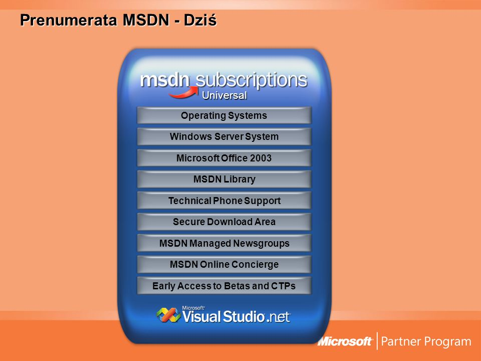 Prenumerata MSDN - Dziś Microsoft Office 2003Operating SystemsMSDN LibraryTechnical Phone SupportMSDN Managed NewsgroupsMSDN Online ConciergeEarly Access to Betas and CTPsWindows Server System Universal Secure Download Area