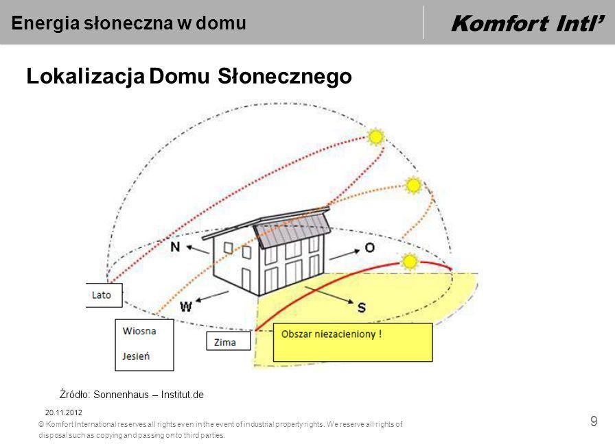 03/26/2007 | Internal © Komfort International reserves all rights even in the event of industrial property rights.