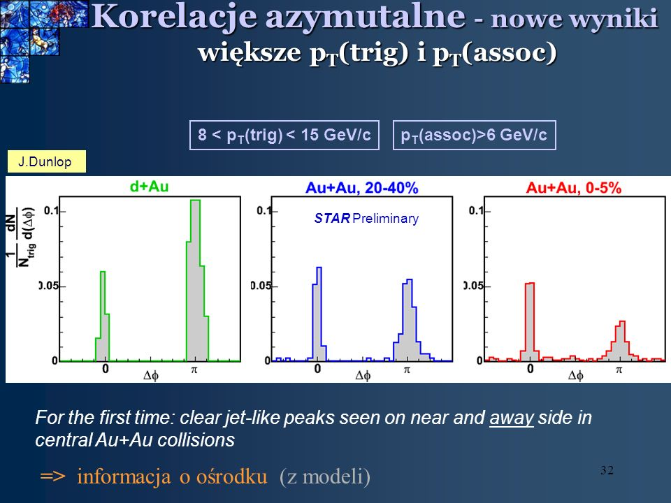 32 Korelacje azymutalne - nowe wyniki większe p T (trig) i p T (assoc) J.Dunlop 8 < p T (trig) < 15 GeV/cp T (assoc)>6 GeV/c For the first time: clear jet-like peaks seen on near and away side in central Au+Au collisions STAR Preliminary => informacja o ośrodku (z modeli)