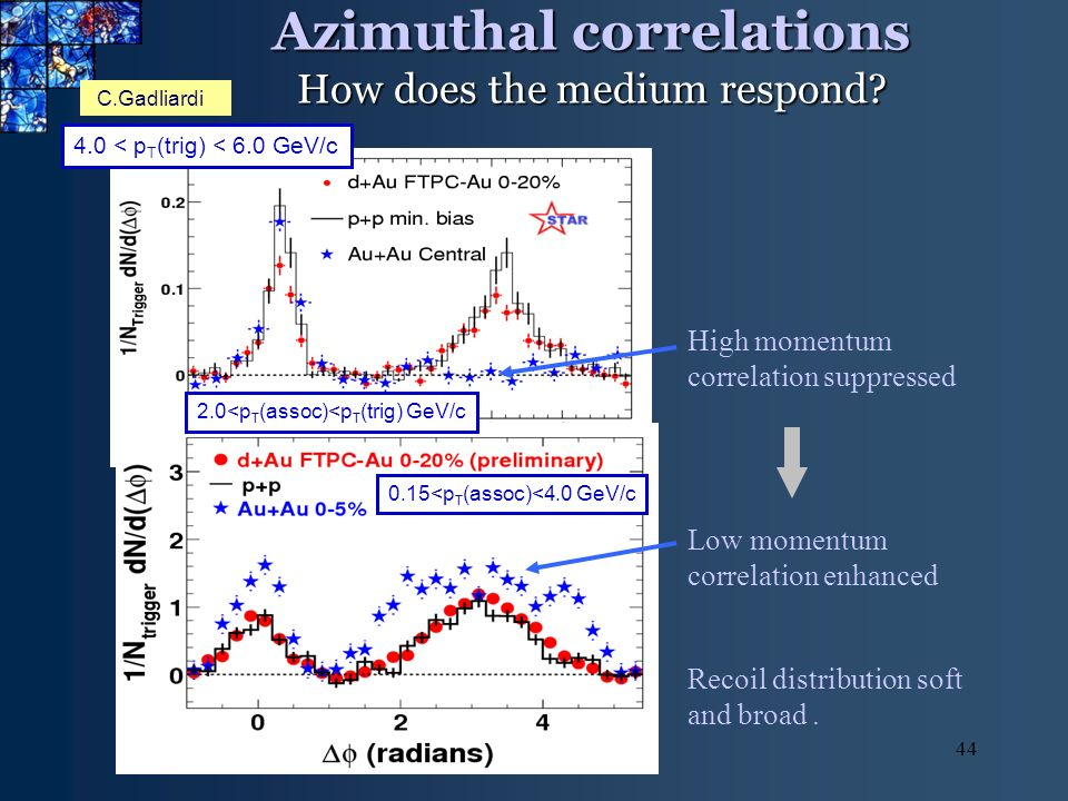 44 Azimuthal correlations How does the medium respond.