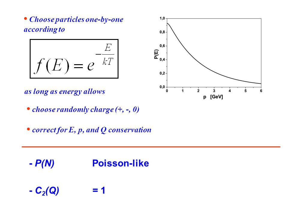 Choose particles one-by-one according to as long as energy allows choose randomly charge (+, -, 0) correct for E, p, and Q conservation - P(N)Poisson-like - C 2 (Q)= 1