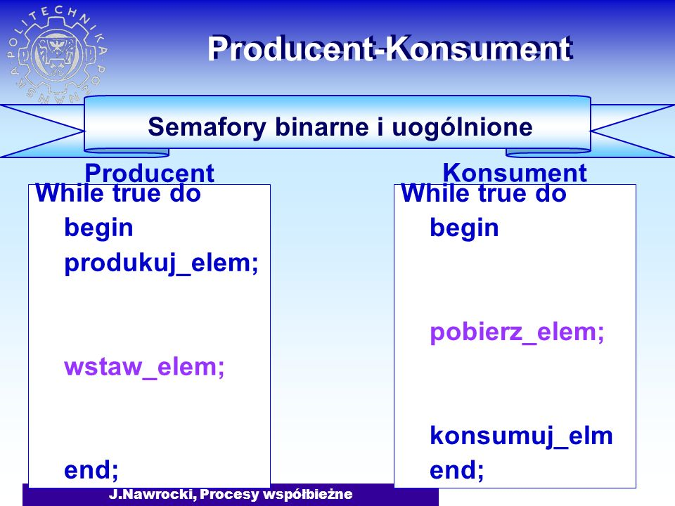 J.Nawrocki, Procesy współbieżne While true do begin produkuj_elem; wstaw_elem; end; Producent-Konsument Semafory binarne i uogólnione Producent While true do begin pobierz_elem; konsumuj_elm end; Konsument
