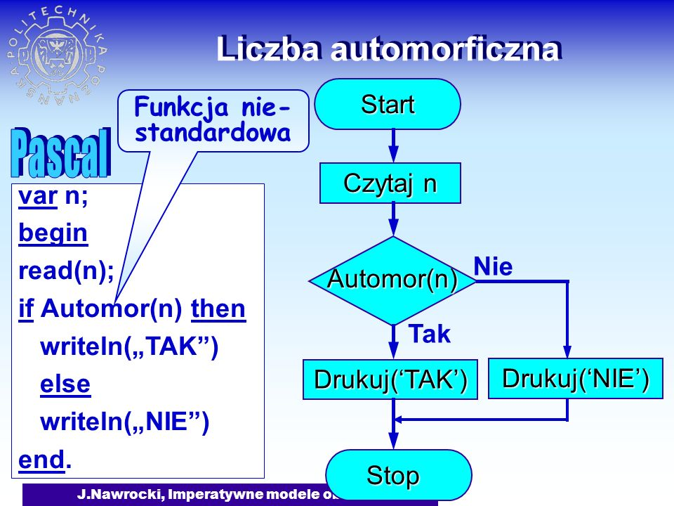 J.Nawrocki, Imperatywne modele obliczeń Liczba automorficzna Start Czytaj n Automor(n) TakDrukuj(TAK) NieDrukuj(NIE) Stop var n; begin read(n); if Automor(n) then writeln(TAK) else writeln(NIE) end.