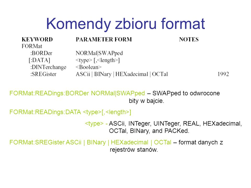 Komendy zbioru format FORMat:READings:BORDer NORMal|SWAPped – SWAPped to odwrocone bity w bajcie.