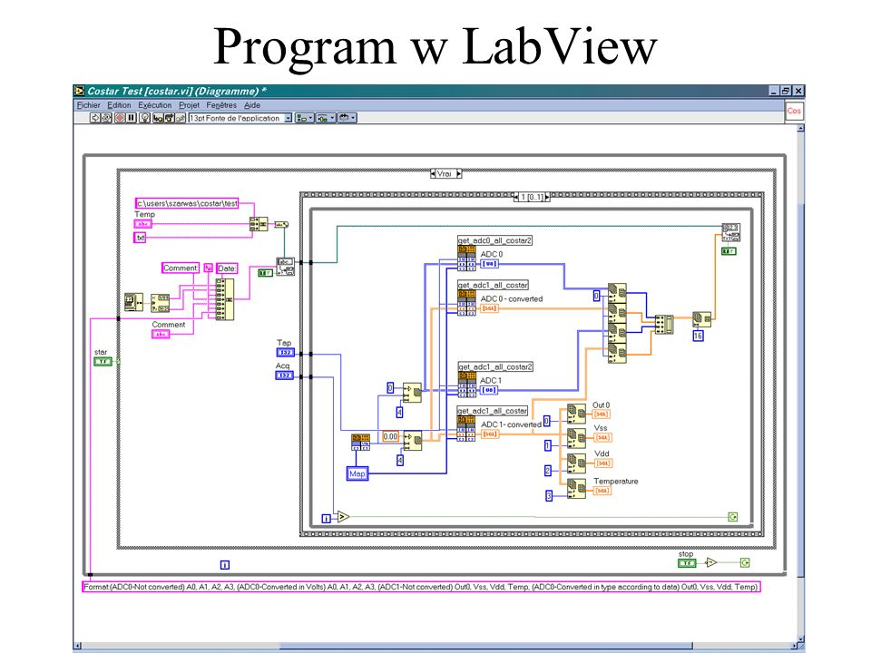 Program w LabView