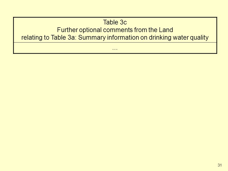 31 Table 3c (Further optional comments from the relating to Table 3a) Table 3c Further optional comments from the Land relating to Table 3a: Summary information on drinking water quality...