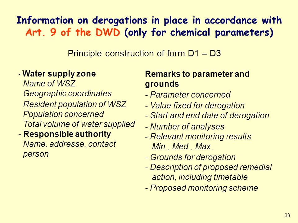 38 Information on derogations in place in accordance with Art.
