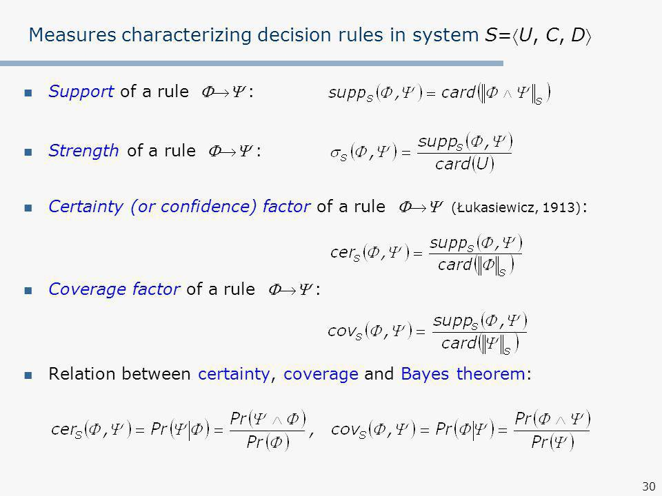 30 Support of a rule : Strength of a rule : Certainty (or confidence) factor of a rule (Łukasiewicz, 1913) : Coverage factor of a rule : Relation between certainty, coverage and Bayes theorem: Measures characterizing decision rules in system S=U, C, D