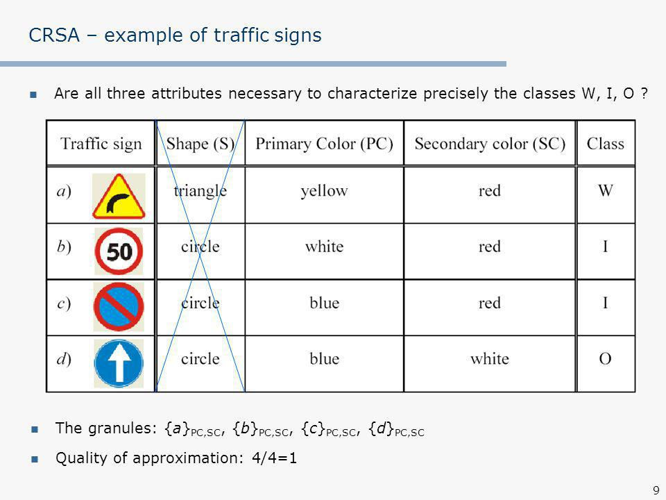 9 CRSA – example of traffic signs Are all three attributes necessary to characterize precisely the classes W, I, O .