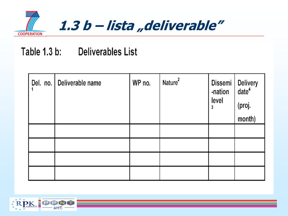1.3 b – lista deliverable
