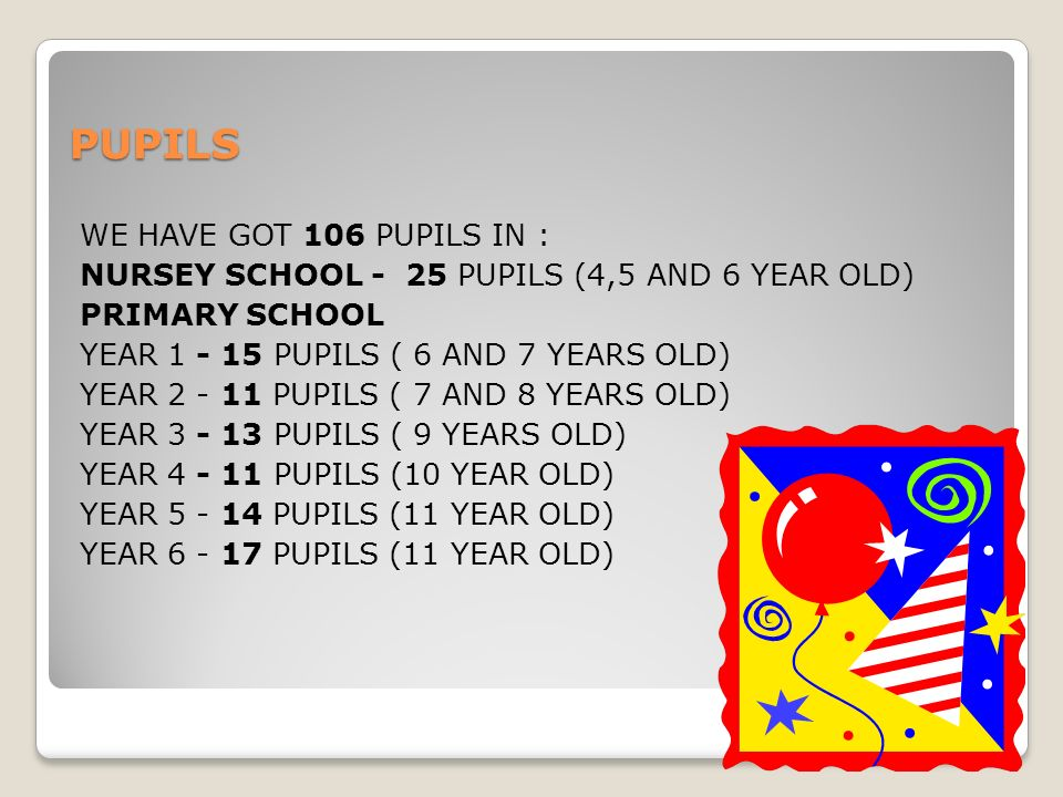 PUPILS WE HAVE GOT 106 PUPILS IN : NURSEY SCHOOL - 25 PUPILS (4,5 AND 6 YEAR OLD) PRIMARY SCHOOL YEAR PUPILS ( 6 AND 7 YEARS OLD) YEAR PUPILS ( 7 AND 8 YEARS OLD) YEAR PUPILS ( 9 YEARS OLD) YEAR PUPILS (10 YEAR OLD) YEAR PUPILS (11 YEAR OLD) YEAR PUPILS (11 YEAR OLD)