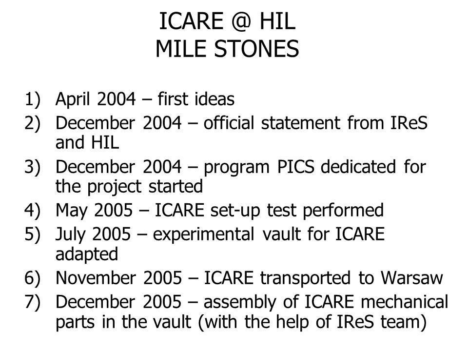 ICARE @ HIL MILE STONES 1)April 2004 – first ideas 2)December 2004 – official statement from IReS and HIL 3)December 2004 – program PICS dedicated for the project started 4)May 2005 – ICARE set-up test performed 5)July 2005 – experimental vault for ICARE adapted 6)November 2005 – ICARE transported to Warsaw 7)December 2005 – assembly of ICARE mechanical parts in the vault (with the help of IReS team)