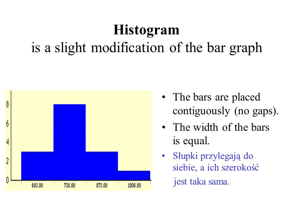 Histogram is a slight modification of the bar graph The bars are placed contiguously (no gaps).