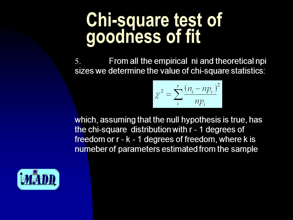 Chi-square test of goodness of fit 5.