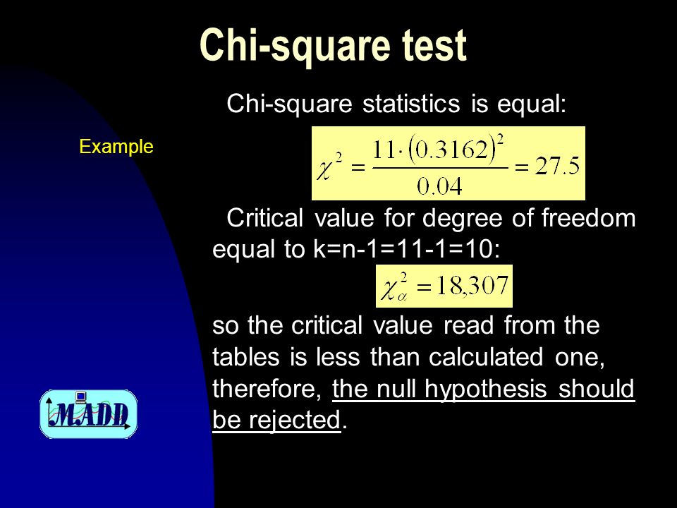 Chi-square test Chi-square statistics is equal: Critical value for degree of freedom equal to k=n-1=11-1=10: so the critical value read from the tables is less than calculated one, therefore, the null hypothesis should be rejected.