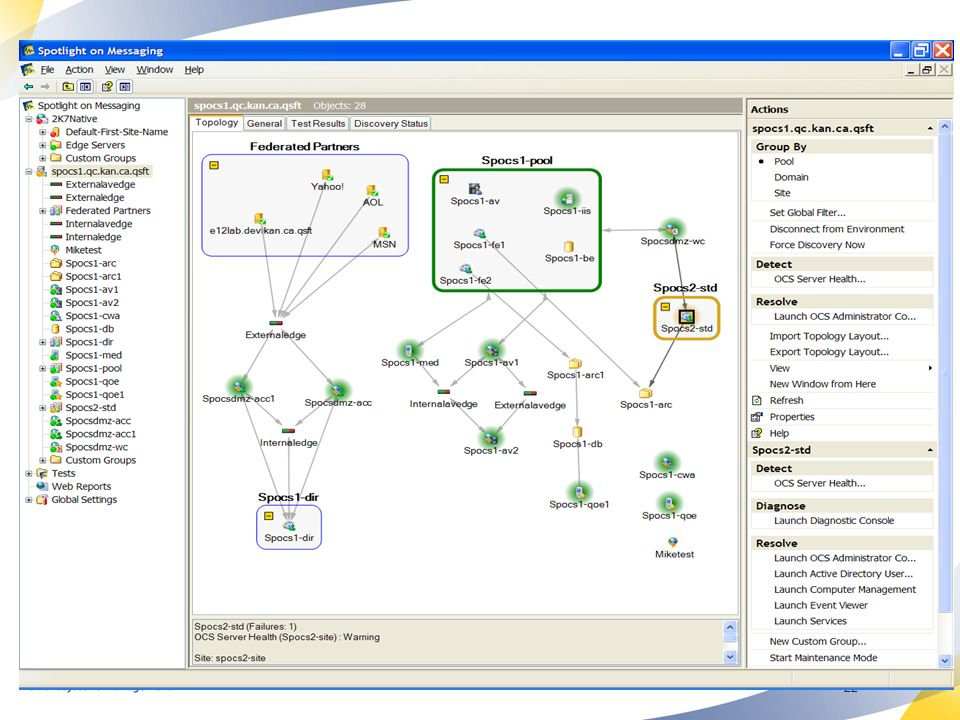 22 Spotlight on Messaging Management Console Topology View – Office Communications Server 2007