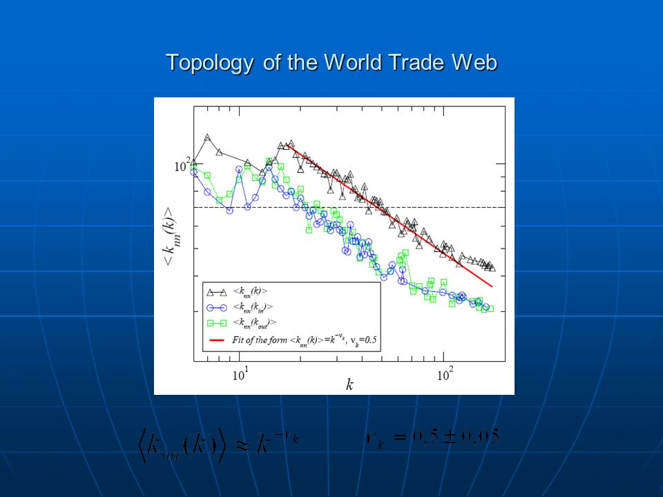 Topology of the World Trade Web
