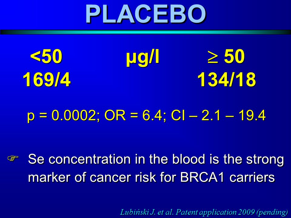 Se concentration in the blood is the strong marker of cancer risk for BRCA1 carriers Se concentration in the blood is the strong marker of cancer risk for BRCA1 carriers PLACEBOPLACEBO <50 169/ / /18 μg/l p = ; OR = 6.4; CI – 2.1 – 19.4 Lubiński J.