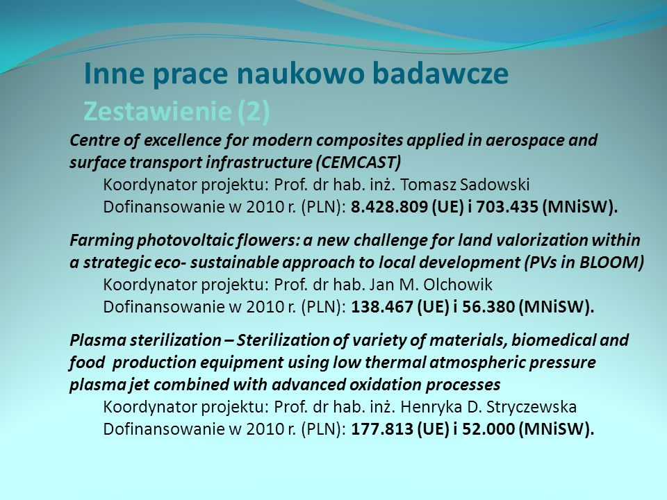 Inne prace naukowo badawcze Zestawienie (2) Centre of excellence for modern composites applied in aerospace and surface transport infrastructure (CEMCAST) Koordynator projektu: Prof.