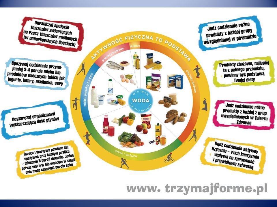 Żywienie człowieka- dieta zbilansowana - ppt pobierz