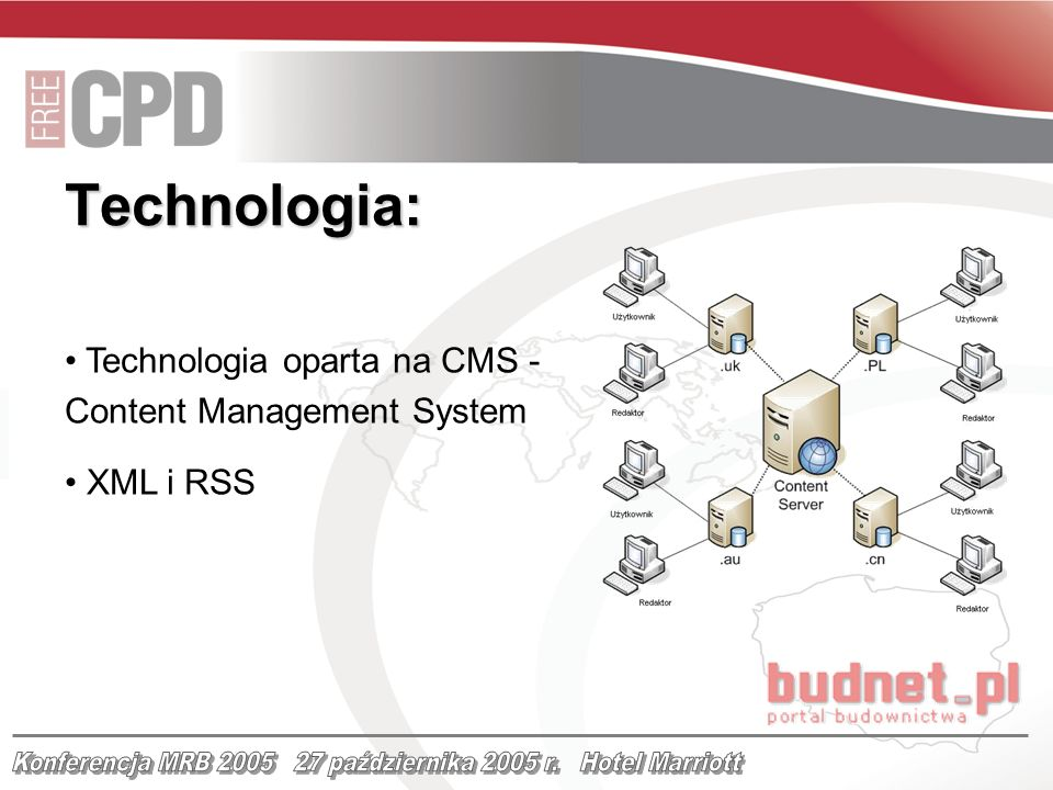 Technologia: Technologia oparta na CMS - Content Management System XML i RSS