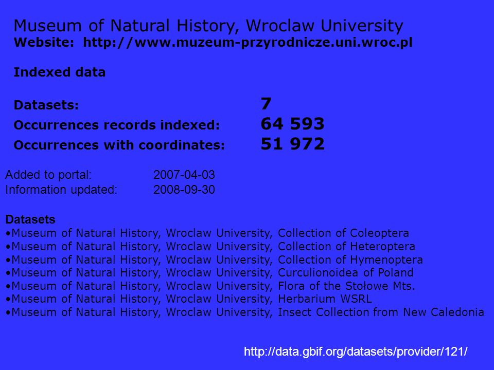 Museum of Natural History, Wroclaw University Website: http://www.muzeum-przyrodnicze.uni.wroc.pl Indexed data Datasets: 7 Occurrences records indexed: 64 593 Occurrences with coordinates: 51 972 http://data.gbif.org/datasets/provider/121/ Added to portal:2007-04-03 Information updated:2008-09-30 Datasets Museum of Natural History, Wroclaw University, Collection of Coleoptera Museum of Natural History, Wroclaw University, Collection of Heteroptera Museum of Natural History, Wroclaw University, Collection of Hymenoptera Museum of Natural History, Wroclaw University, Curculionoidea of Poland Museum of Natural History, Wroclaw University, Flora of the Stołowe Mts.