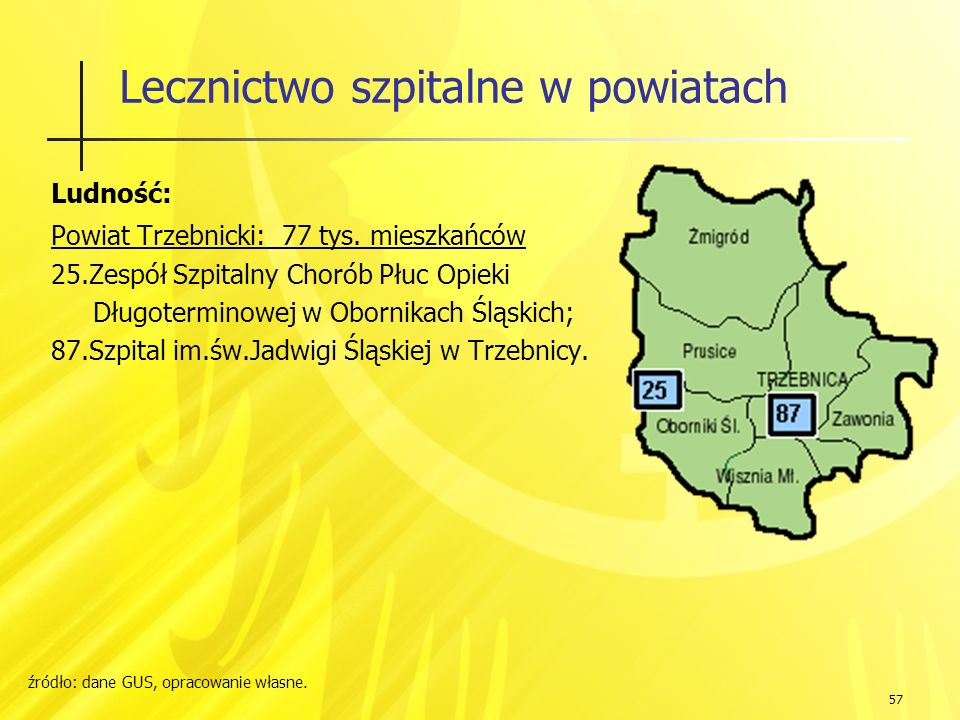 1 Szpitalnictwo na Dolnym Śląsku Województwo Dolnośląskie