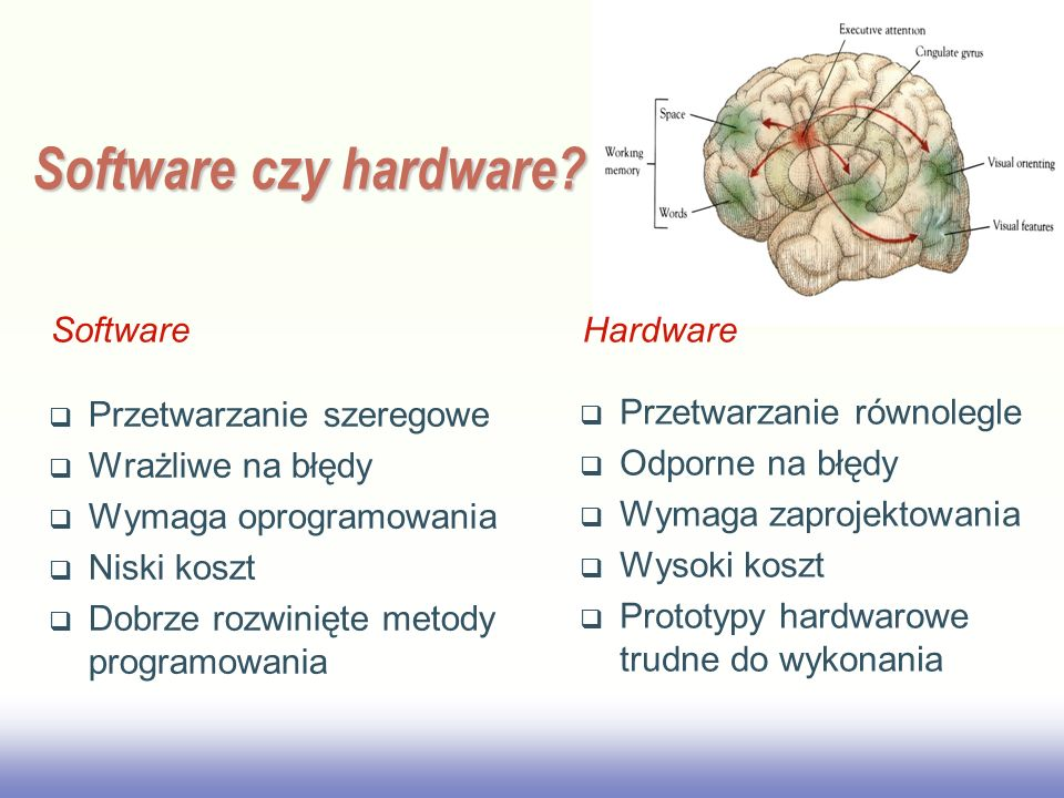 EE141 Software czy hardware.