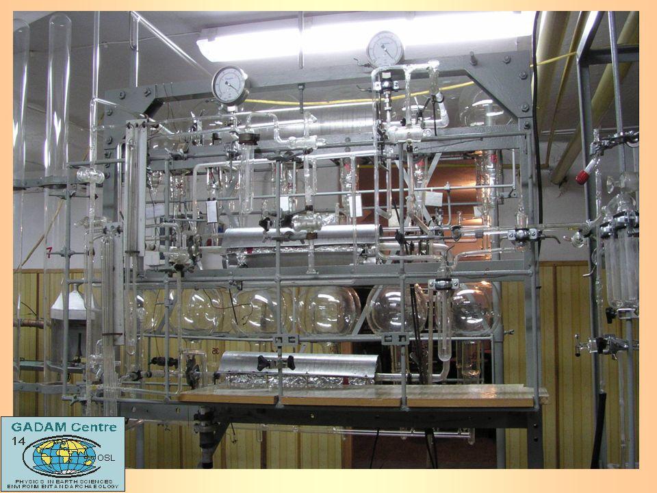 Jak można wykorzystać izotopy do datowania bezwzględnego