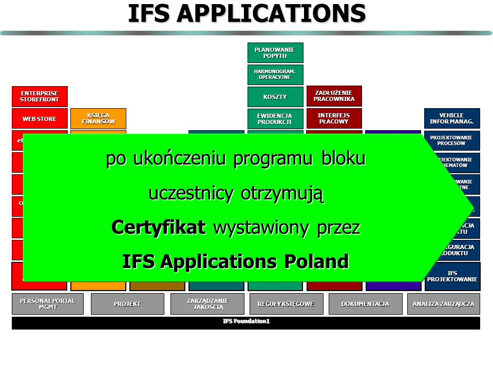 IFS APPLICATIONS KOSZTY HARMONOGRAM.
